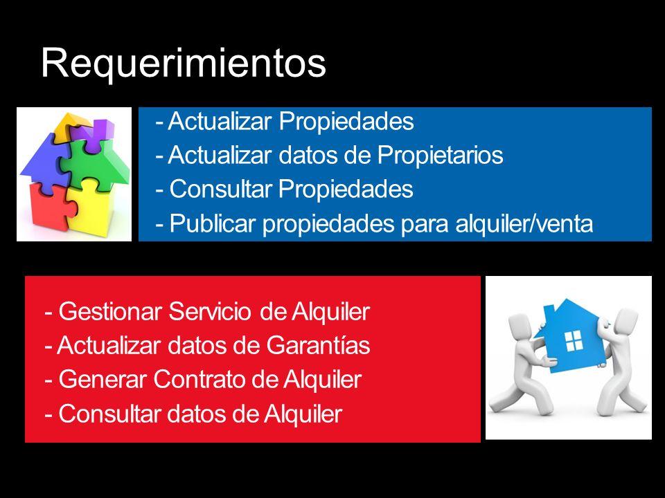 Requerimientos - Gestionar Servicio de Alquiler - Actualizar datos de Garantías - Generar Contrato de Alquiler - Consultar datos de Alquiler - Actualizar Propiedades - Actualizar datos de Propietarios - Consultar Propiedades - Publicar propiedades para alquiler/venta