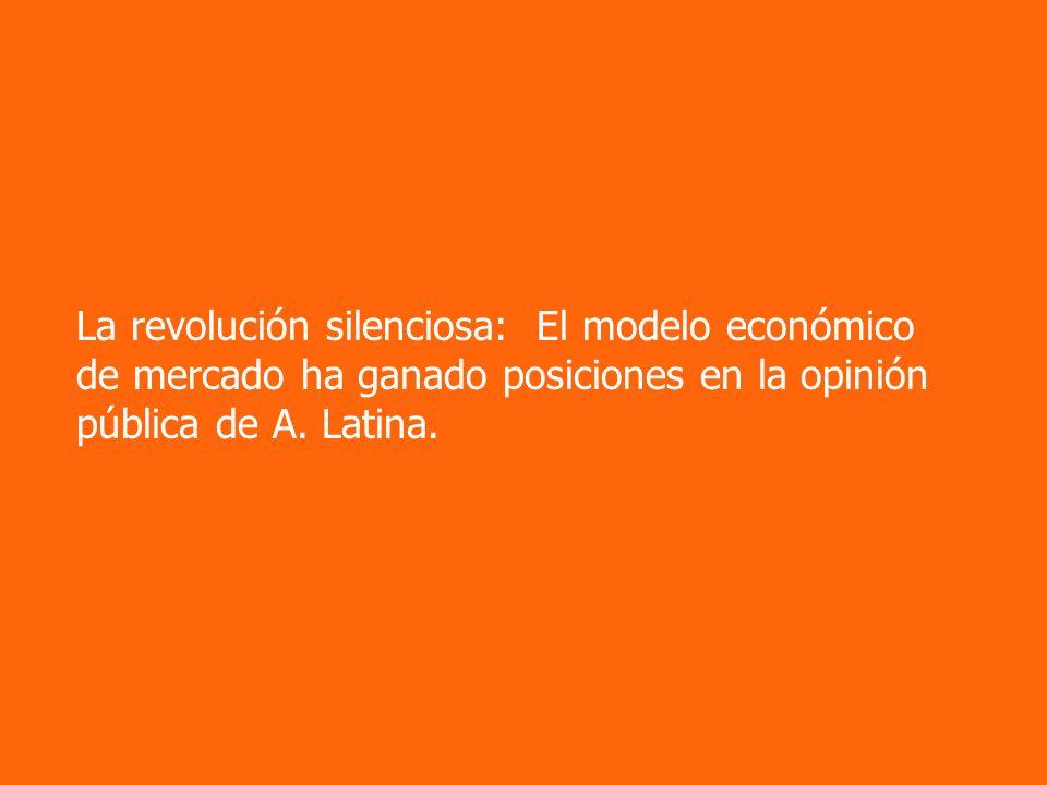 La revolución silenciosa: El modelo económico de mercado ha ganado posiciones en la opinión pública de A.