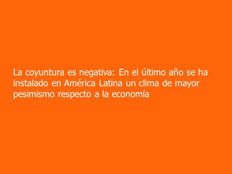 La coyuntura es negativa: En el último año se ha instalado en América Latina un clima de mayor pesimismo respecto a la economía