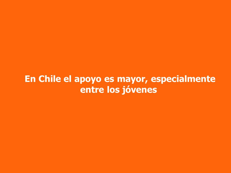 En Chile el apoyo es mayor, especialmente entre los jóvenes