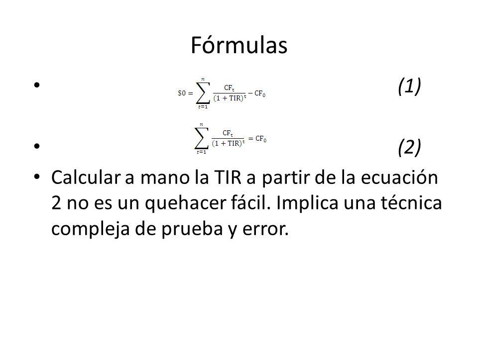 Fórmulas (1) (2) Calcular a mano la TIR a partir de la ecuación 2 no es un quehacer fácil. Implica una técnica compleja de prueba y error.