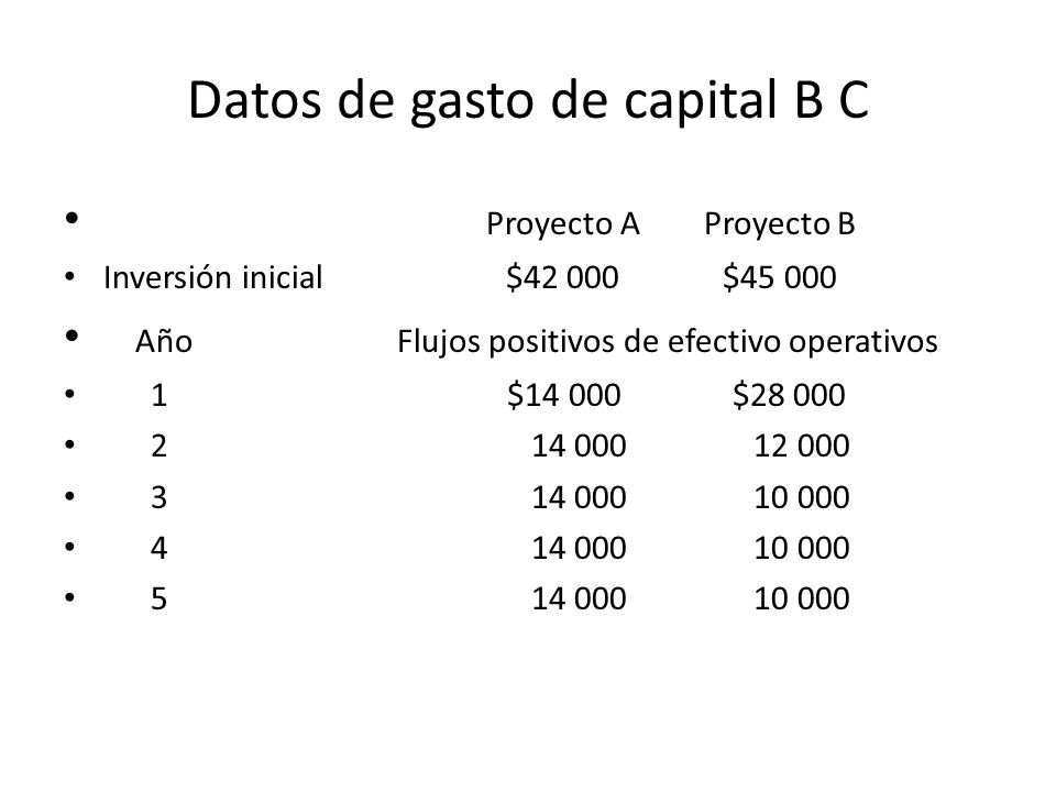 Datos de gasto de capital B C Proyecto A Proyecto B Inversión inicial $42 000 $45 000 Año Flujos positivos de efectivo operativos 1 $14 000 $28 000 2 14 000 12 000 3 14 000 10 000 4 14 000 10 000 5 14 000 10 000
