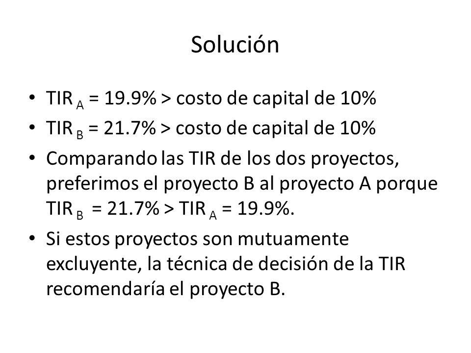 Solución TIR A = 19.9% > costo de capital de 10% TIR B = 21.7% > costo de capital de 10% Comparando las TIR de los dos proyectos, preferimos el proyecto B al proyecto A porque TIR B = 21.7% > TIR A = 19.9%.