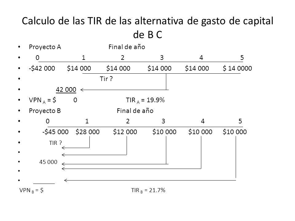 Calculo de las TIR de las alternativa de gasto de capital de B C Proyecto A Final de año 0 1 2 3 4 5 -$42 000 $14 000 $14 000 $14 000 $14 000 $ 14 0000 Tir .