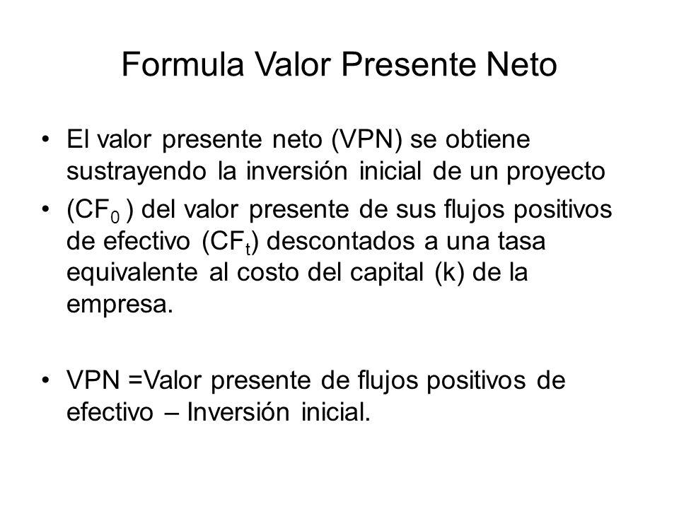 Formula Valor Presente Neto El valor presente neto (VPN) se obtiene sustrayendo la inversión inicial de un proyecto (CF 0 ) del valor presente de sus flujos positivos de efectivo (CF t ) descontados a una tasa equivalente al costo del capital (k) de la empresa.