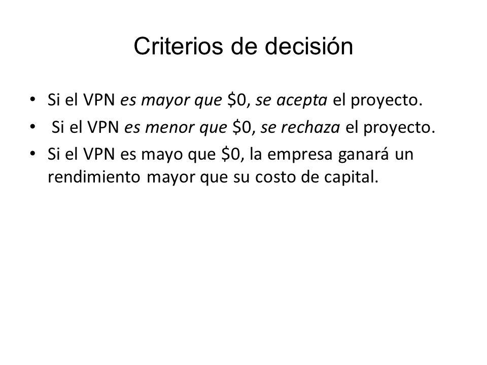 Criterios de decisión Si el VPN es mayor que $0, se acepta el proyecto. Si el VPN es menor que $0, se rechaza el proyecto. Si el VPN es mayo que $0, l