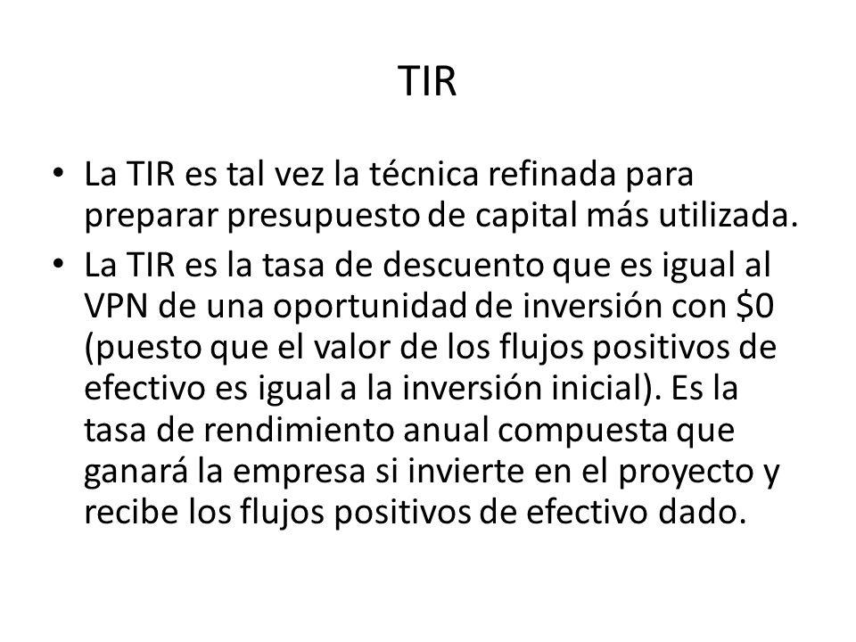 TIR La TIR es tal vez la técnica refinada para preparar presupuesto de capital más utilizada. La TIR es la tasa de descuento que es igual al VPN de un