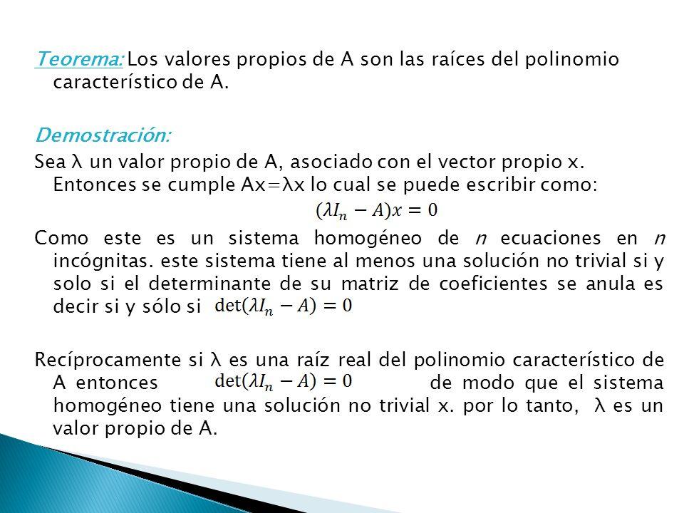 Teorema: Los valores propios de A son las raíces del polinomio característico de A. Demostración: Sea λ un valor propio de A, asociado con el vector p