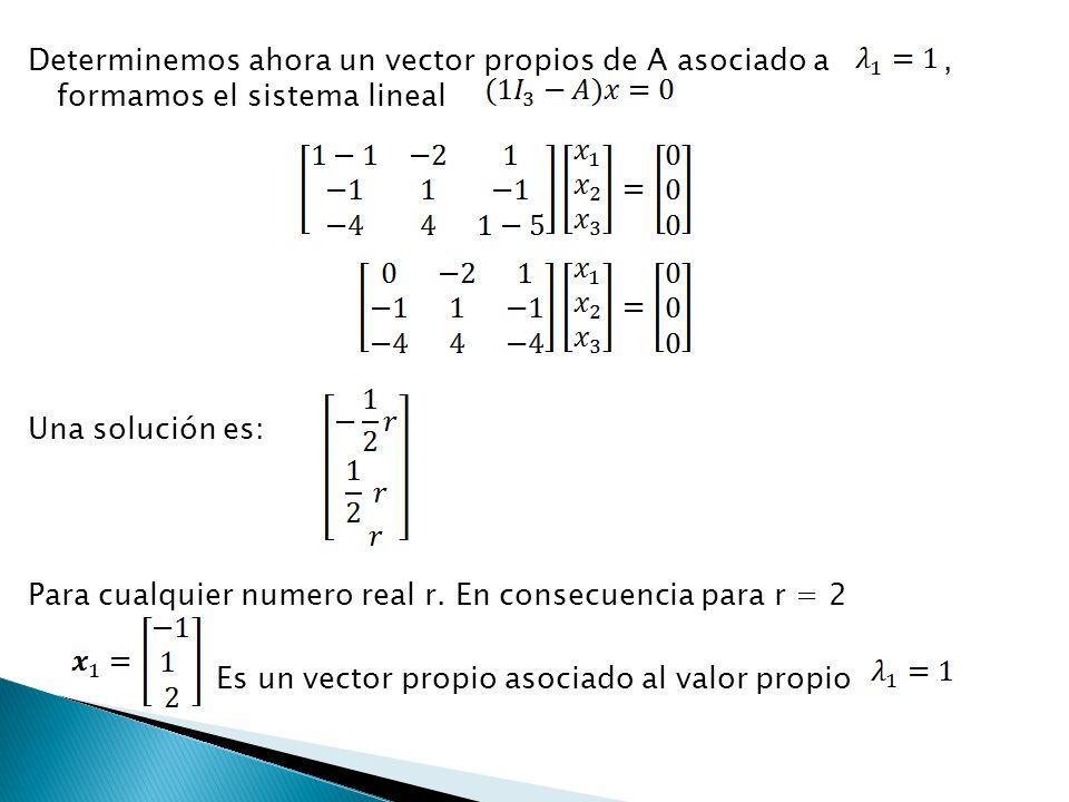 Determinemos ahora un vector propios de A asociado a, formamos el sistema lineal Una solución es: Para cualquier numero real r. En consecuencia para r