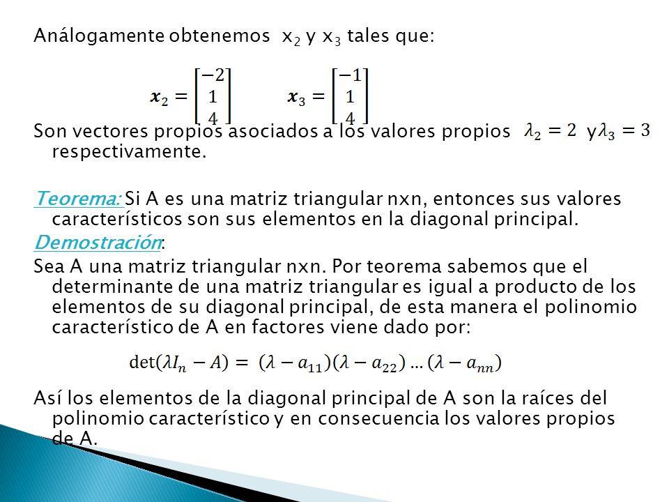 Análogamente obtenemos x 2 y x 3 tales que: Son vectores propios asociados a los valores propios y respectivamente. Teorema: Si A es una matriz triang