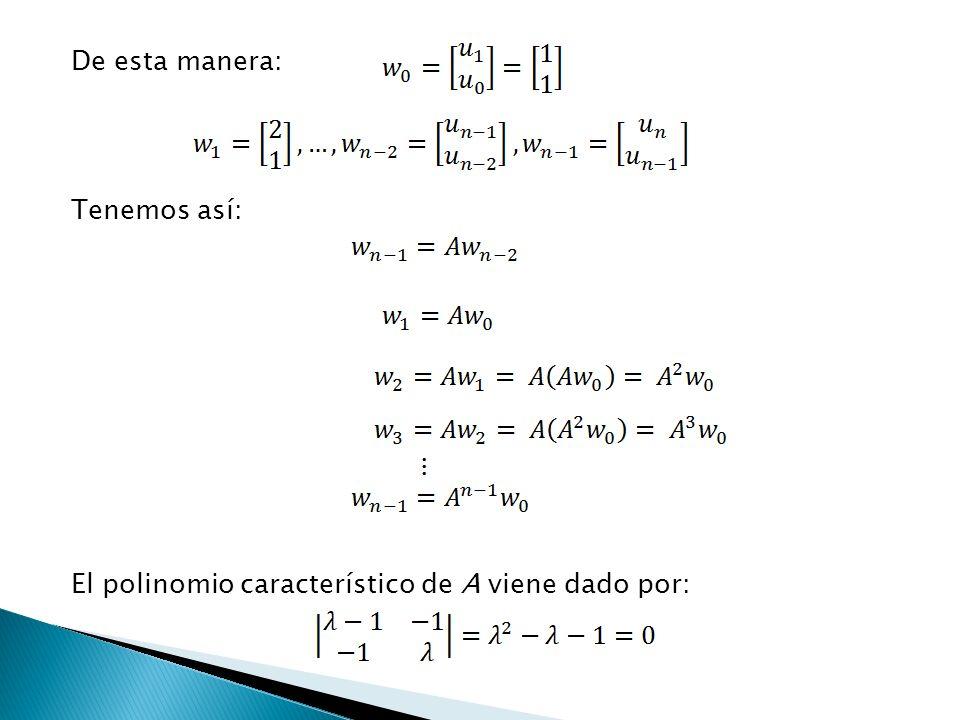 De esta manera: Tenemos así: El polinomio característico de A viene dado por: