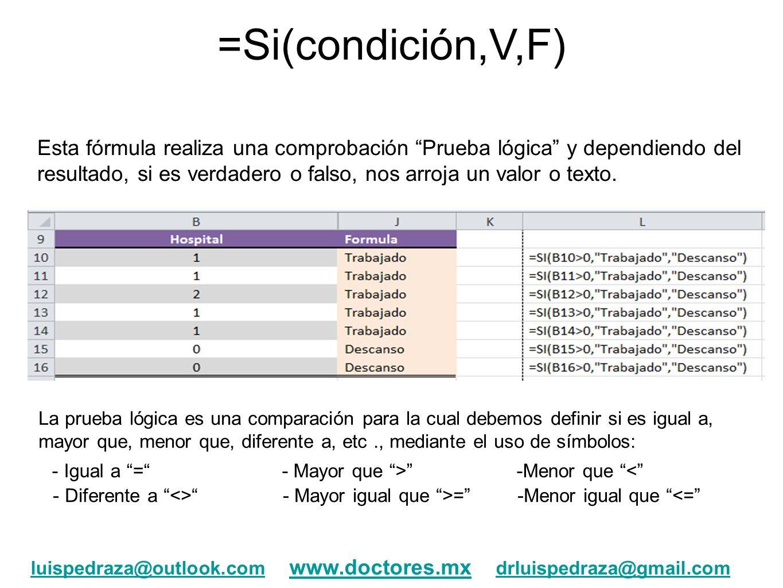 =Si(condición,V,F) Esta fórmula realiza una comprobación Prueba lógica y dependiendo del resultado, si es verdadero o falso, nos arroja un valor o tex