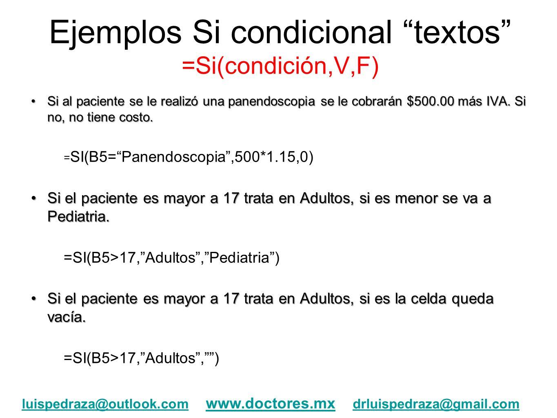 Ejemplos Si condicional textos =Si(condición,V,F) Si al paciente se le realizó una panendoscopia se le cobrarán $500.00 más IVA. Si no, no tiene costo