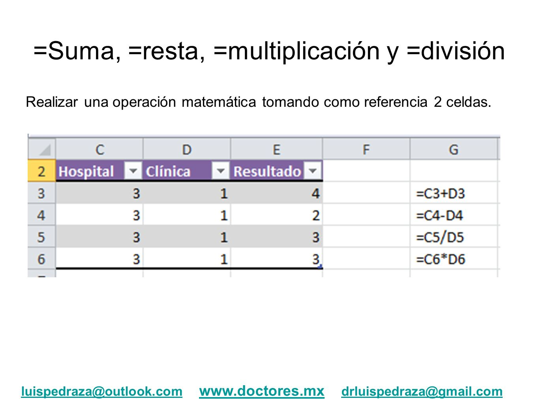 Formulario de Excel Funciones =Suma(rango) =Promedio(rango) =Si(condición,V,F) =Contar.si(Rango,criterio) =Desvest(Rango) luispedraza@outlook.comluispedraza@outlook.com www.doctores.mx drluispedraza@gmail.com www.doctores.mx drluispedraza@gmail.com