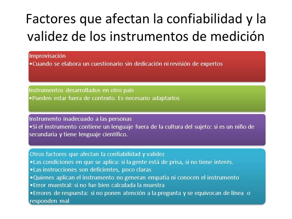 Factores que afectan la confiabilidad y la validez de los instrumentos de medición Improvisación Cuando se elabora un cuestionario sin dedicación ni r
