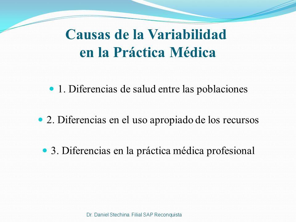 Causas de la Variabilidad en la Práctica Médica 1. Diferencias de salud entre las poblaciones 2. Diferencias en el uso apropiado de los recursos 3. Di