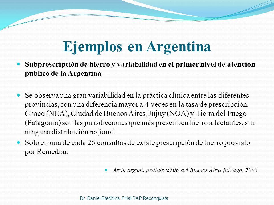 Ejemplos en Argentina Subprescripción de hierro y variabilidad en el primer nivel de atención público de la Argentina Se observa una gran variabilidad