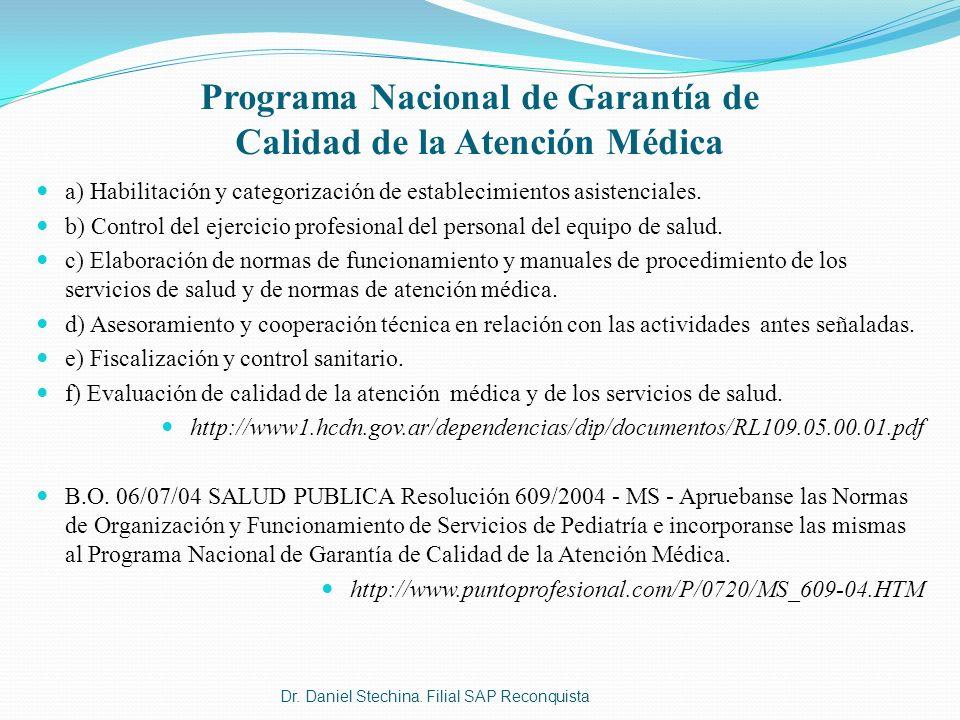 Programa Nacional de Garantía de Calidad de la Atención Médica a) Habilitación y categorización de establecimientos asistenciales. b) Control del ejer