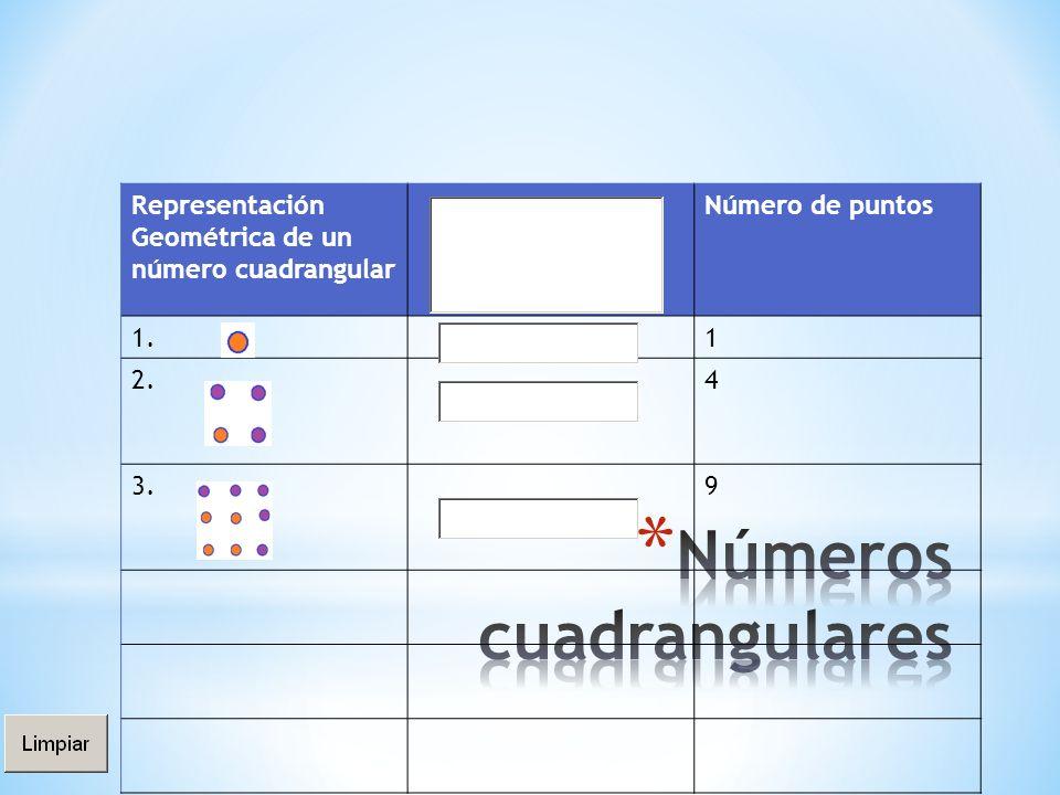 Representación Geométrica de un número cuadrangular Número de puntos 1.1 2.4 3.9