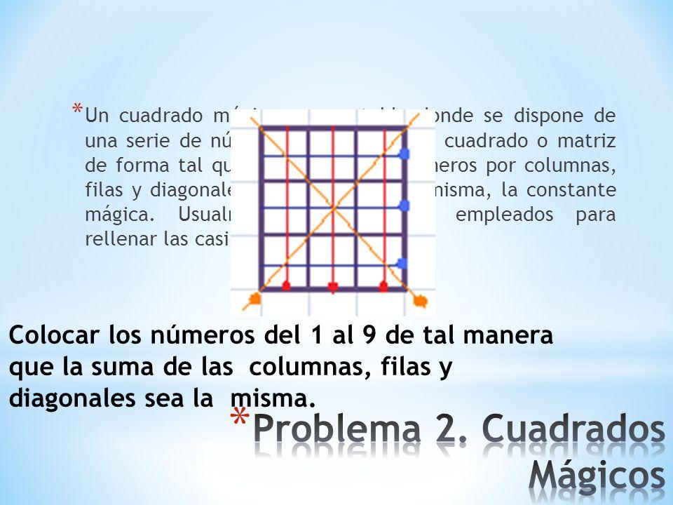 * Un cuadrado mágico es una tabla donde se dispone de una serie de números.enteros en un cuadrado o matriz de forma tal que la suma de los números por columnas, filas y diagonales principales sea la misma, la constante mágica.