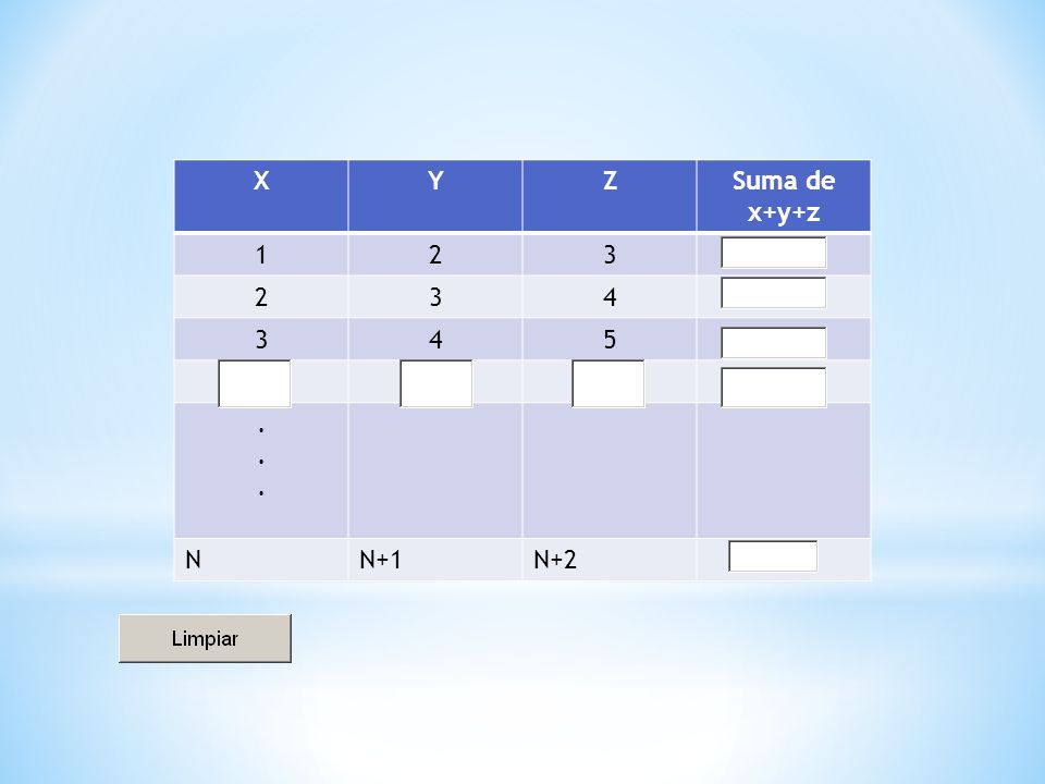 XYZSuma de x+y+z 123 234 345...... NN+1N+2