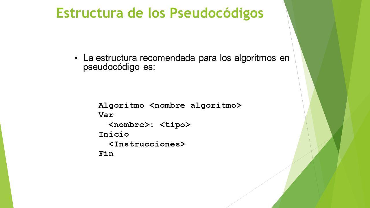 Estructura de los Pseudocódigos La estructura recomendada para los algoritmos en pseudocódigo es: Algoritmo Var : Inicio Fin