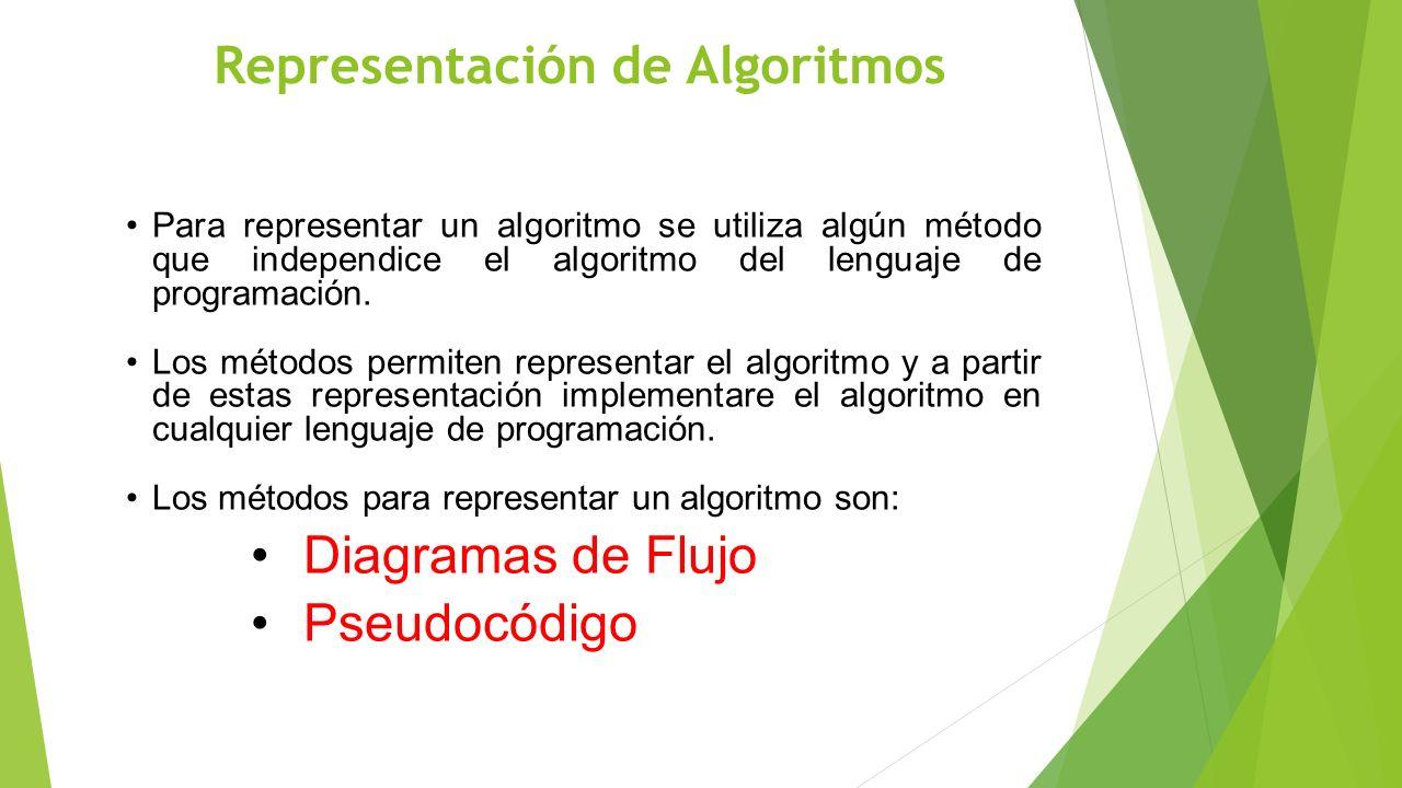 Representación de Algoritmos Para representar un algoritmo se utiliza algún método que independice el algoritmo del lenguaje de programación. Los méto