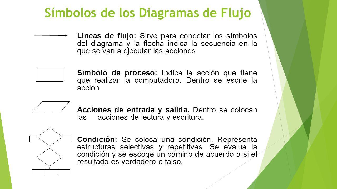 Símbolos de los Diagramas de Flujo Líneas de flujo: Sirve para conectar los símbolos del diagrama y la flecha indica la secuencia en la que se van a e