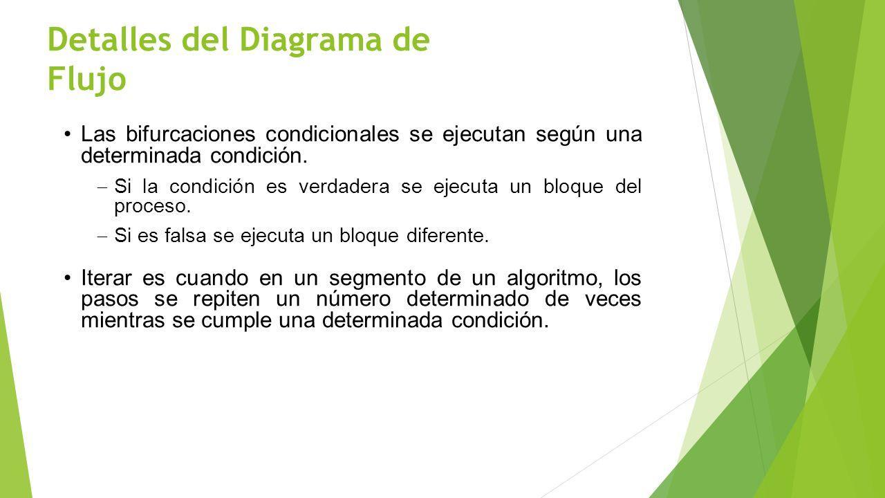 Las bifurcaciones condicionales se ejecutan según una determinada condición. Si la condición es verdadera se ejecuta un bloque del proceso. Si es fals