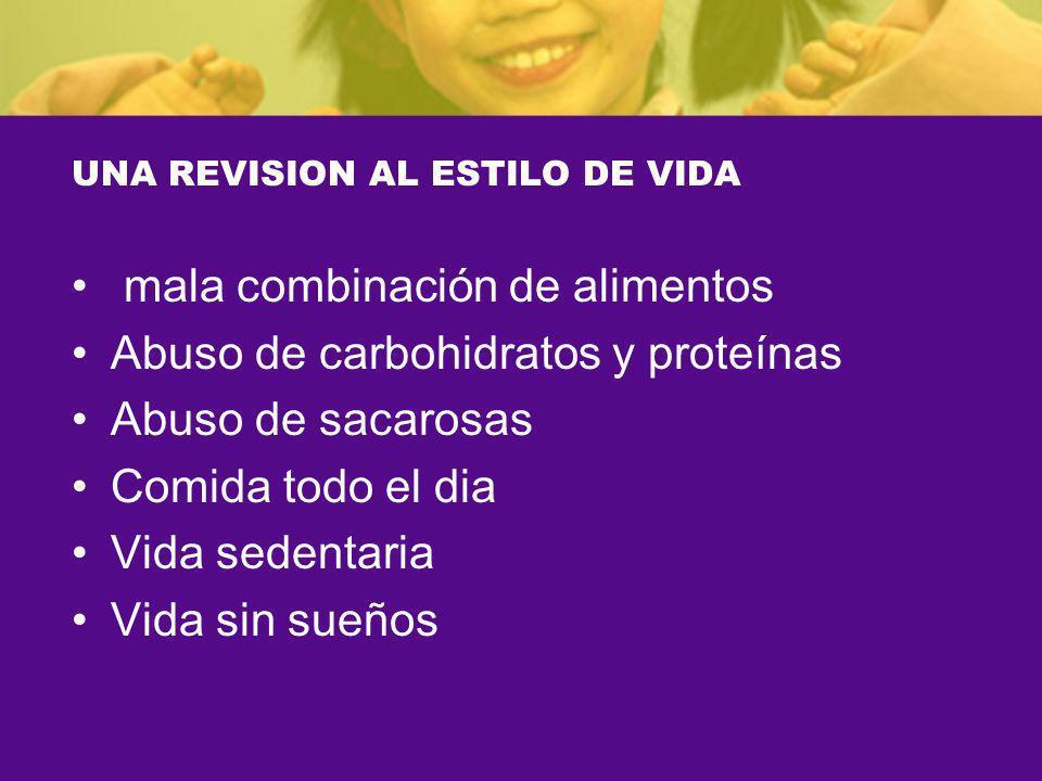 UNA REVISION AL ESTILO DE VIDA mala combinación de alimentos Abuso de carbohidratos y proteínas Abuso de sacarosas Comida todo el dia Vida sedentaria