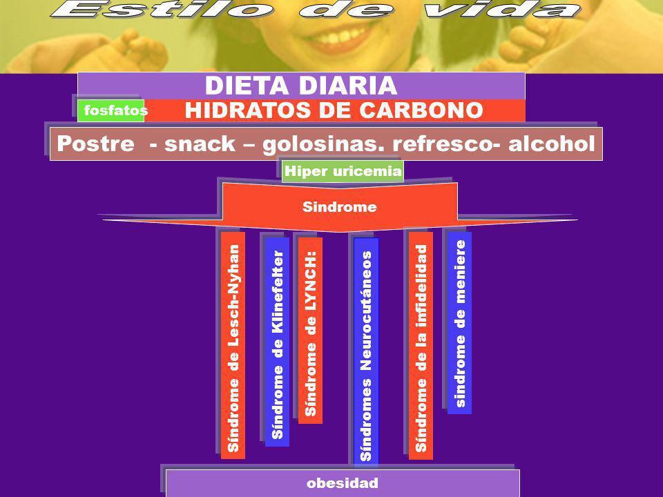 DIETA DIARIA HIDRATOS DE CARBONO Postre- snack – golosinas. refresco- alcohol fosfatos Hiper uricemia Sindrome Síndrome de Lesch-Nyhan Síndrome de la