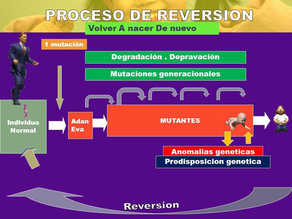 Individuo Normal 1 mutación MUTANTES Adan Eva Volver A nacer De nuevo Anomalias geneticas Predisposicion genetica Mutaciones generacionales Degradació