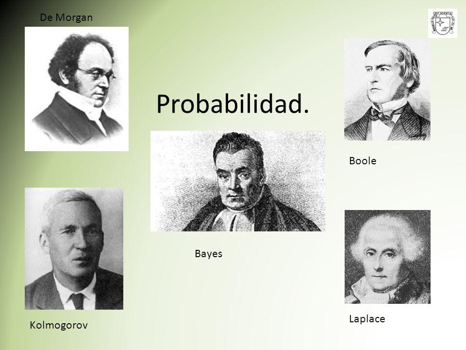 Probabilidad. De Morgan Kolmogorov Bayes Boole Laplace