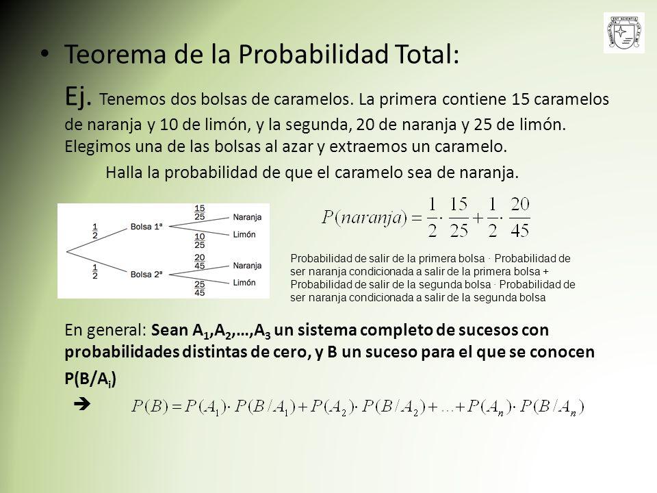 Teorema de la Probabilidad Total: Ej. Tenemos dos bolsas de caramelos. La primera contiene 15 caramelos de naranja y 10 de limón, y la segunda, 20 de