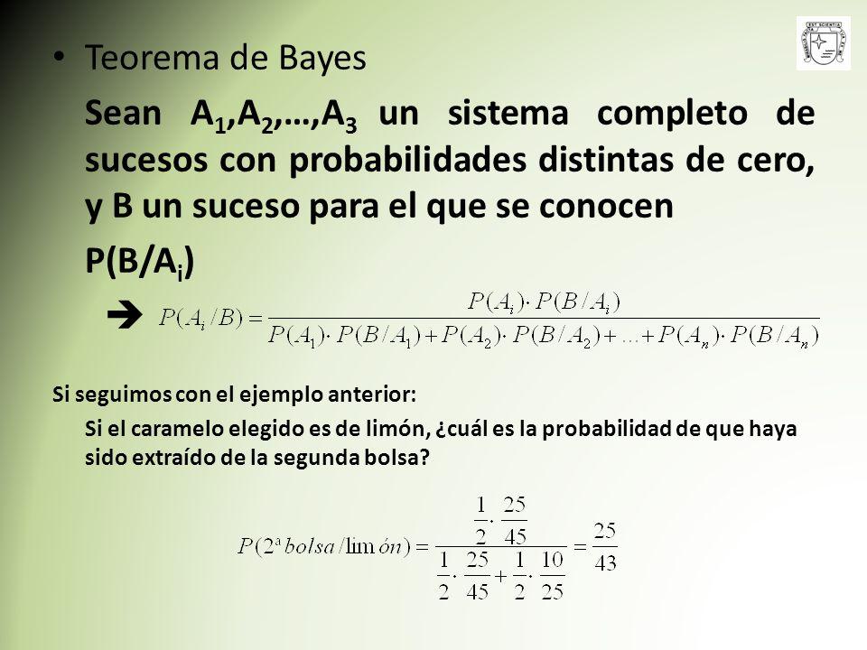 Teorema de Bayes Sean A 1,A 2,…,A 3 un sistema completo de sucesos con probabilidades distintas de cero, y B un suceso para el que se conocen P(B/A i