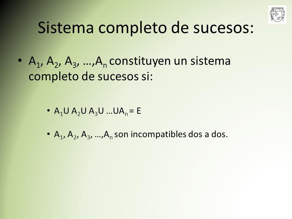 Sistema completo de sucesos: A 1, A 2, A 3, …,A n constituyen un sistema completo de sucesos si: A 1 U A 2 U A 3 U …UA n = E A 1, A 2, A 3, …,A n son