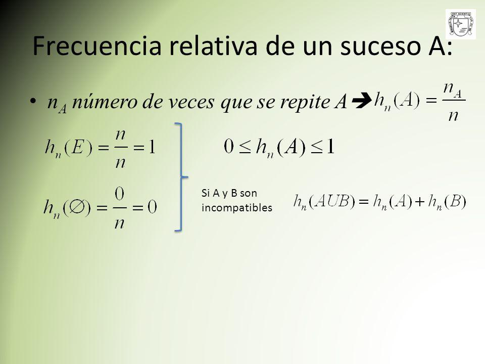 Frecuencia relativa de un suceso A: n A número de veces que se repite A Si A y B son incompatibles