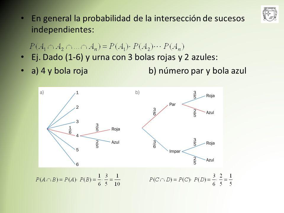 En general la probabilidad de la intersección de sucesos independientes: Ej. Dado (1-6) y urna con 3 bolas rojas y 2 azules: a) 4 y bola rojab) número