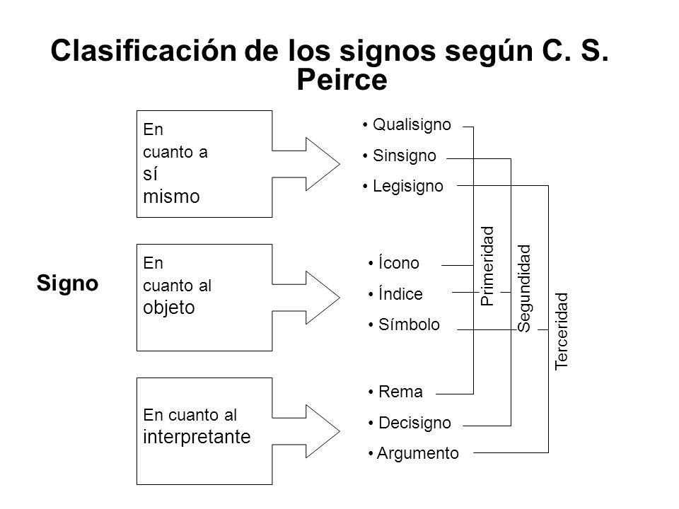 Clasificación de los signos según C. S. Peirce Signo En cuanto a sí mismo En cuanto al objeto En cuanto al interpretante Qualisigno Sinsigno Legisigno