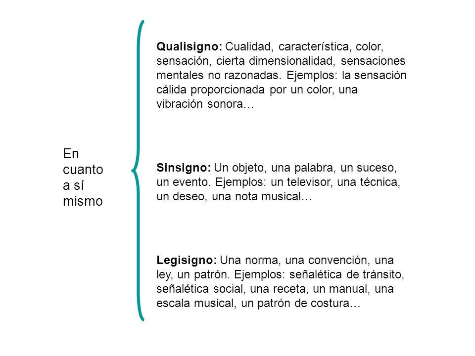 En cuanto a sí mismo Qualisigno: Cualidad, característica, color, sensación, cierta dimensionalidad, sensaciones mentales no razonadas. Ejemplos: la s