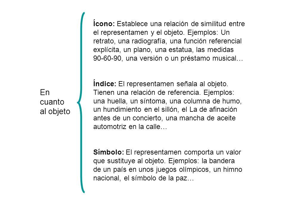 En cuanto al objeto Ícono: Establece una relación de similitud entre el representamen y el objeto. Ejemplos: Un retrato, una radiografía, una función