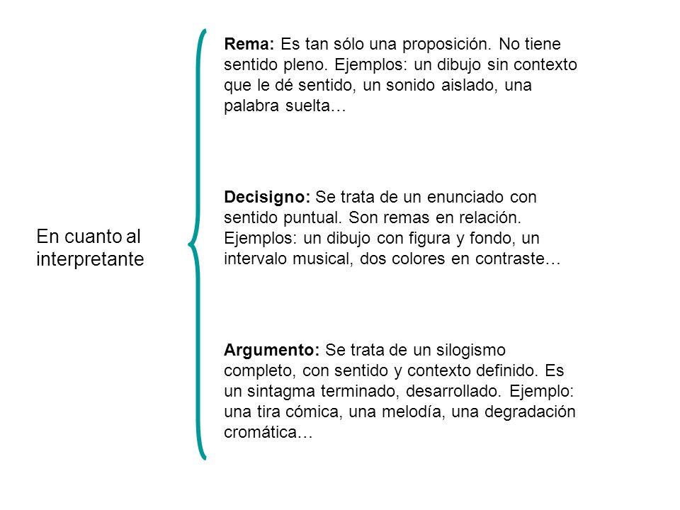 En cuanto al interpretante Rema: Es tan sólo una proposición. No tiene sentido pleno. Ejemplos: un dibujo sin contexto que le dé sentido, un sonido ai