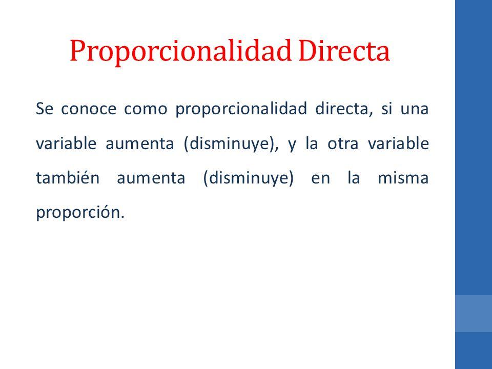 Proporcionalidad Directa Se conoce como proporcionalidad directa, si una variable aumenta (disminuye), y la otra variable también aumenta (disminuye)