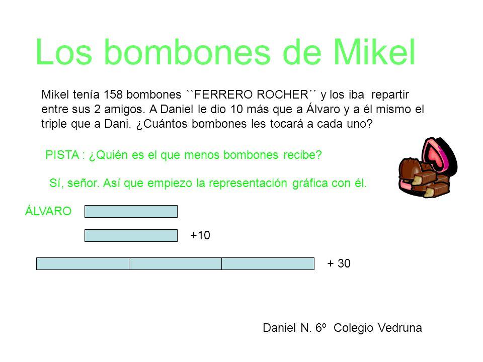 Te propongo este problema para que lo resuelvas hoy y estos datos te doy: Si la edad de Anabel la divides entre tres, la solución serán los años de Miguel.