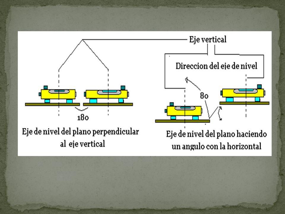 Primer paso PRIMERO: El eje vertical del aparato debe ser verdaderamente vertical, o sea que el eje del nivel del plato debe ser perpendicular al eje vertical del aparato.