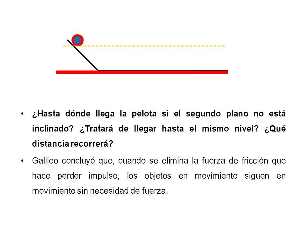 ¿Hasta dónde llega la pelota si el segundo plano no está inclinado? ¿Tratará de llegar hasta el mismo nivel? ¿Qué distancia recorrerá? Galileo concluy