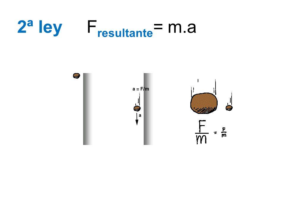 2ª ley F resultante = m.a