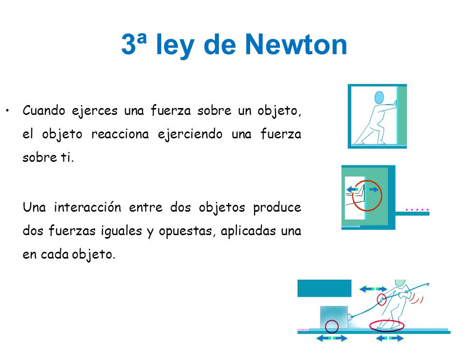 3ª ley de Newton Cuando ejerces una fuerza sobre un objeto, el objeto reacciona ejerciendo una fuerza sobre ti. Una interacción entre dos objetos prod