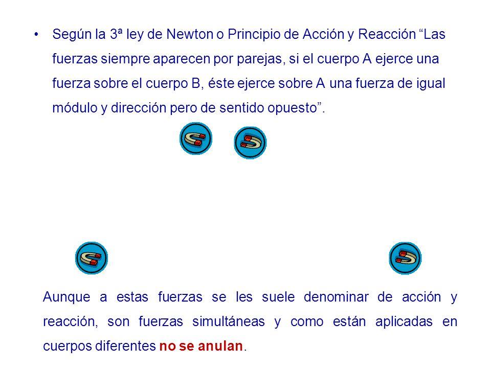 Según la 3ª ley de Newton o Principio de Acción y Reacción Las fuerzas siempre aparecen por parejas, si el cuerpo A ejerce una fuerza sobre el cuerpo