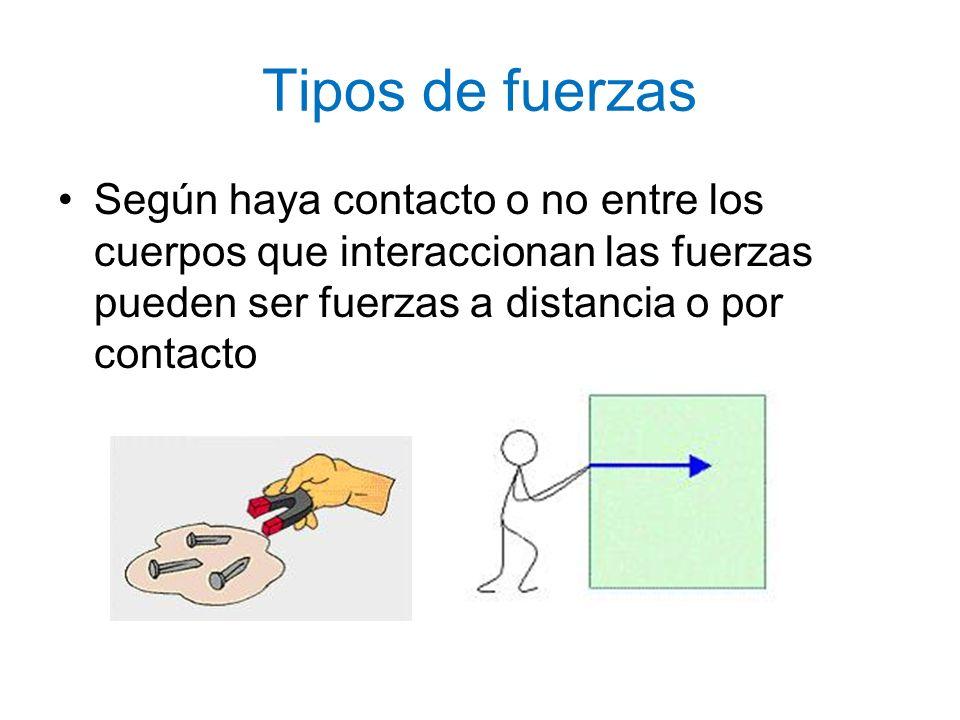 Tipos de fuerzas Según haya contacto o no entre los cuerpos que interaccionan las fuerzas pueden ser fuerzas a distancia o por contacto